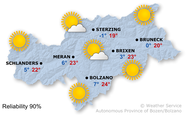 The weather today, 08.04.2020