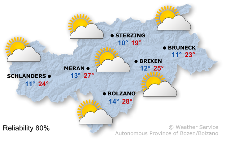 The weather today, 05.08.2021